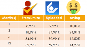 Premiumize Price table