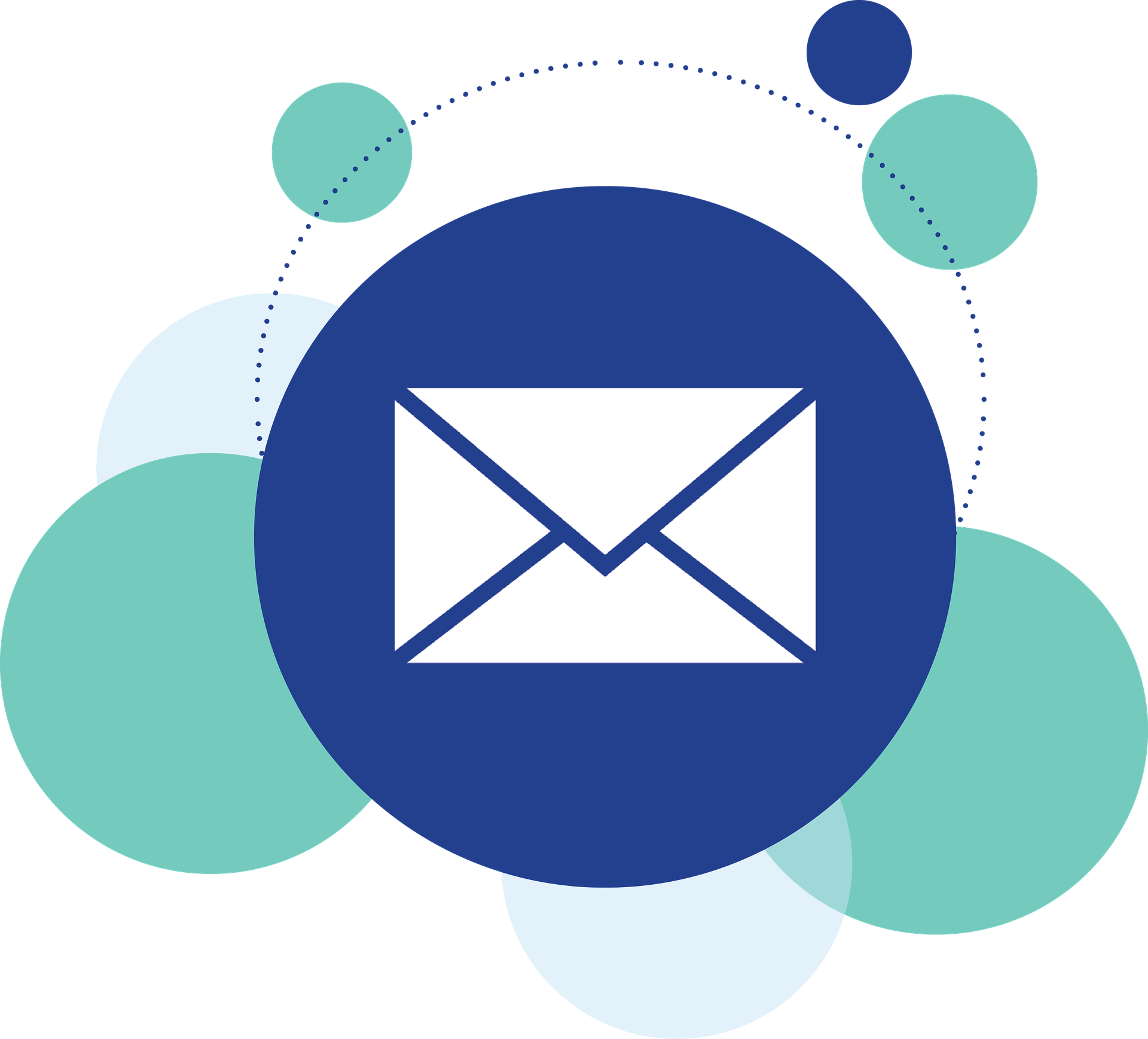 mailanbieter